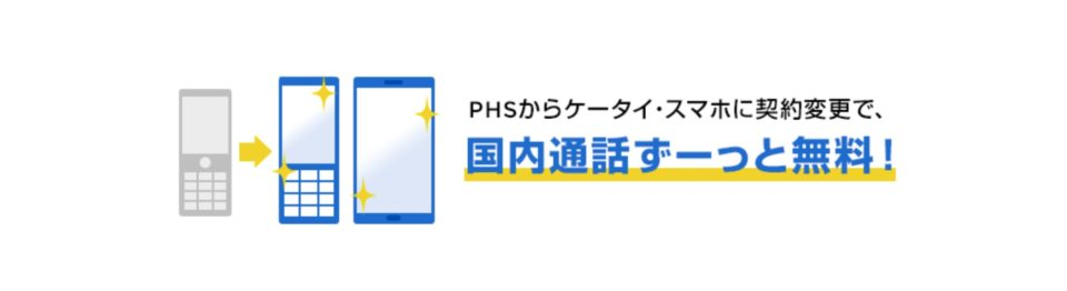 ワイモバイルのPHS向けのキャンペーン